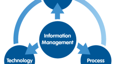 Cost-cutting has resulted in the loss of valuable skills in the spheres of records and information management